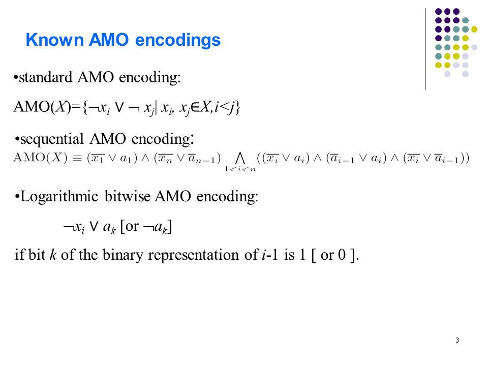 4 A summary of AMO encodings Methodinventorclausesaux.