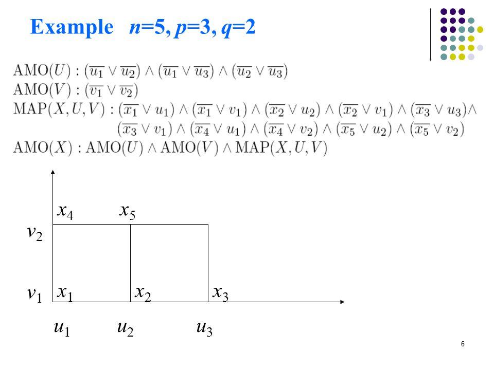 6 Example n=5, p=3, q=2 v2v1v2v1 u 1 u 2 u 3 x 1 x 2 x 3 x 4 x 5