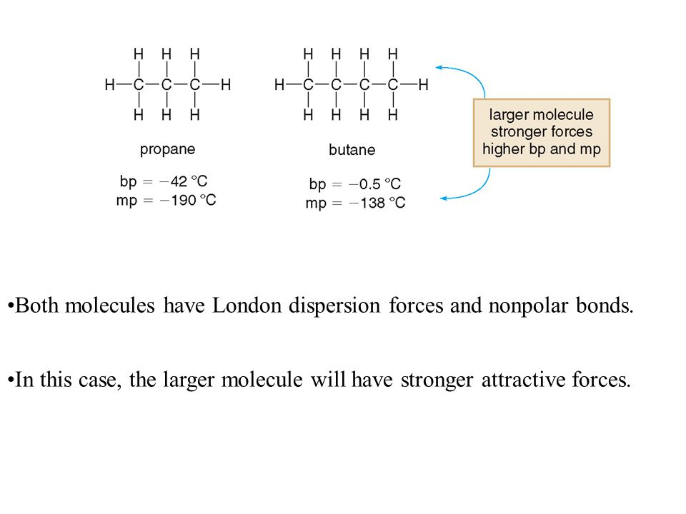 Both molecules have London dispersion forces and nonpolar bonds. In this case, the larger molecule will have stronger attractive forces.