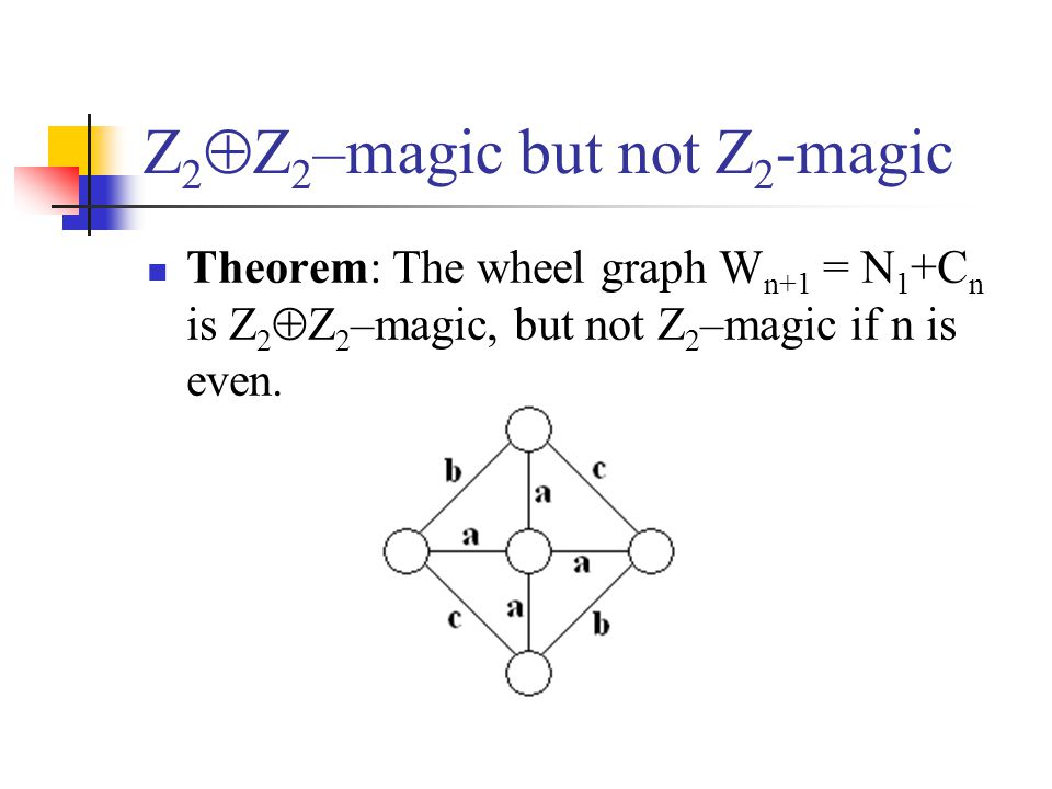 Z 2  Z 2 –magic but not Z 2 -magic Theorem: The wheel graph W n+1 = N 1 +C n is Z 2  Z 2 –magic, but not Z 2 –magic if n is even.