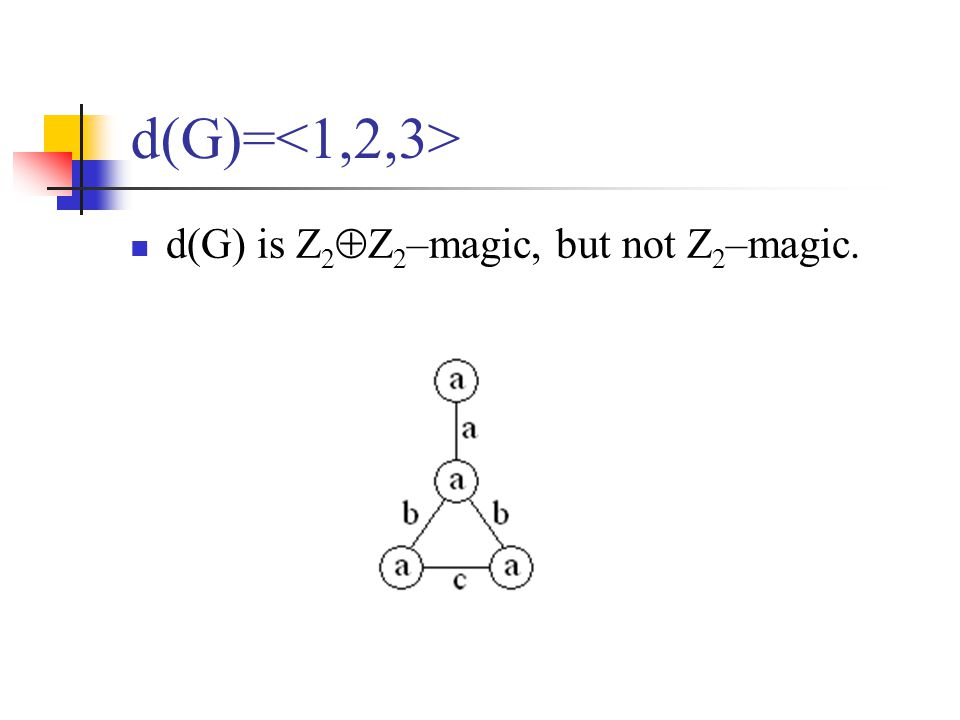 d(G)= d(G) is Z 2  Z 2 –magic, but not Z 2 –magic.