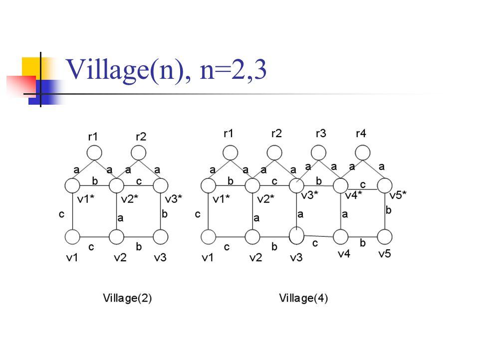 Village(n), n=2,3