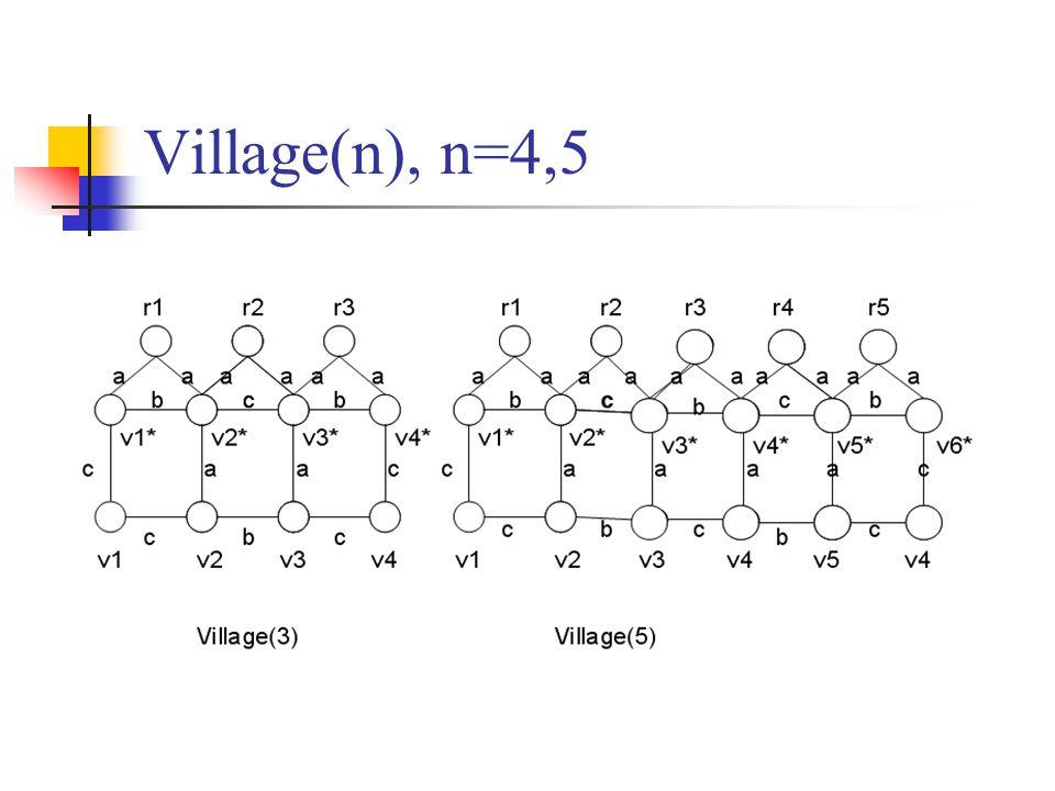 Village(n), n=4,5