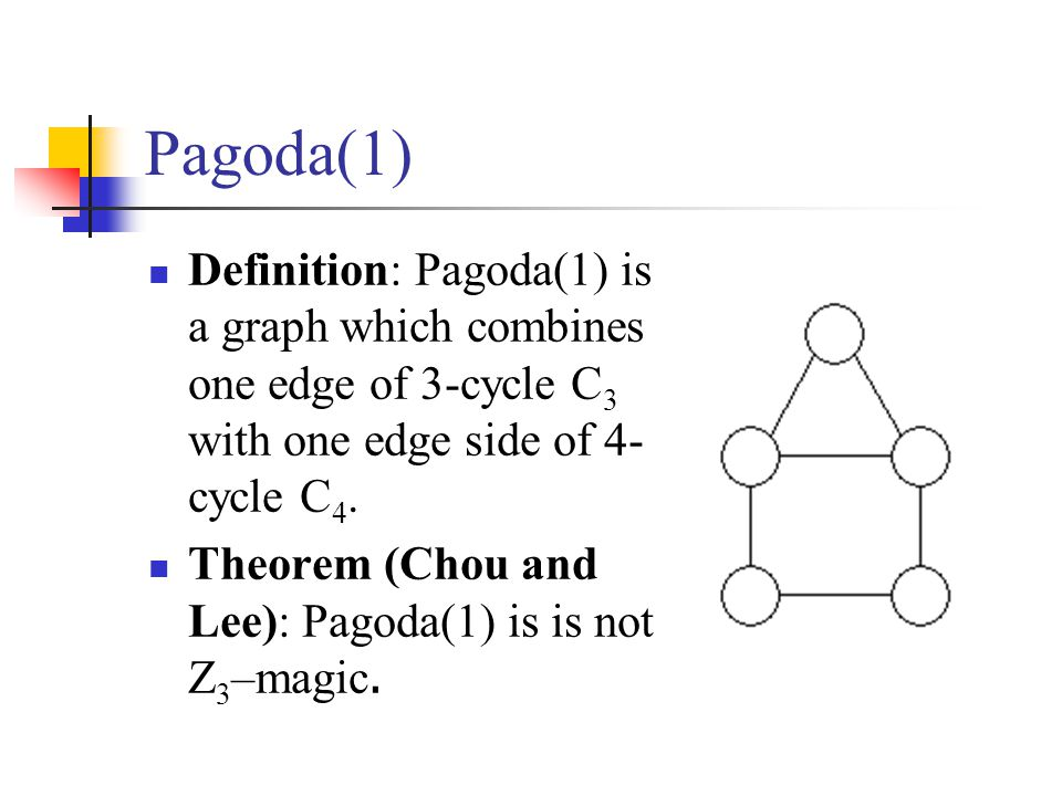 Pagoda(1) Definition: Pagoda(1) is a graph which combines one edge of 3-cycle C 3 with one edge side of 4- cycle C 4.