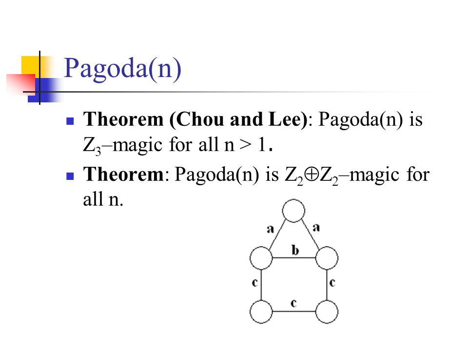 Pagoda(n) Theorem (Chou and Lee): Pagoda(n) is Z 3 –magic for all n > 1.