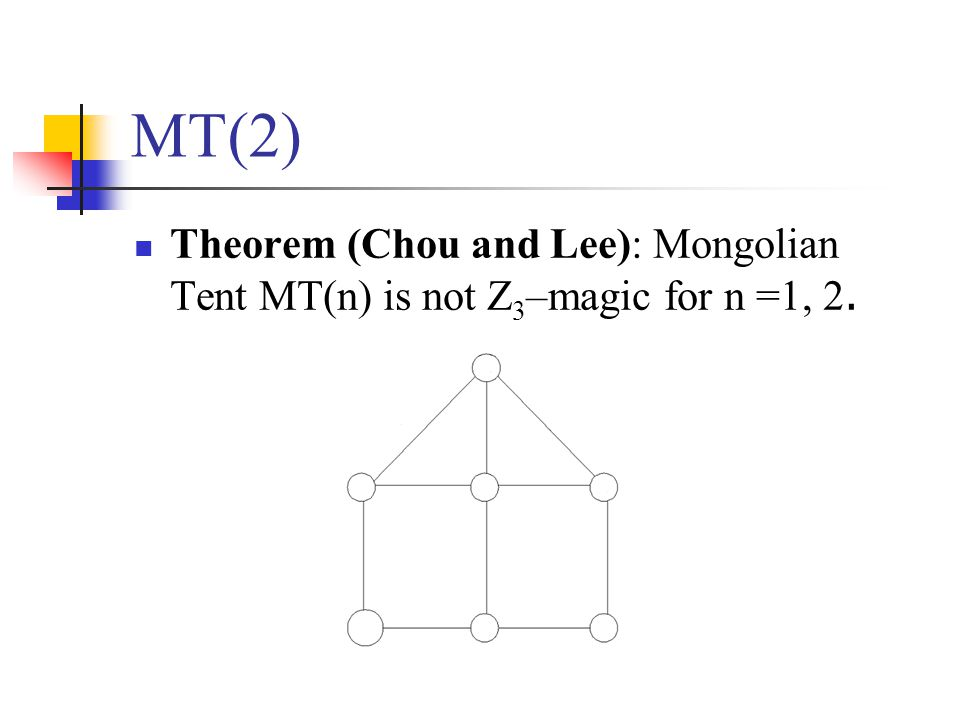 MT(2) Theorem (Chou and Lee): Mongolian Tent MT(n) is not Z 3 –magic for n =1, 2.