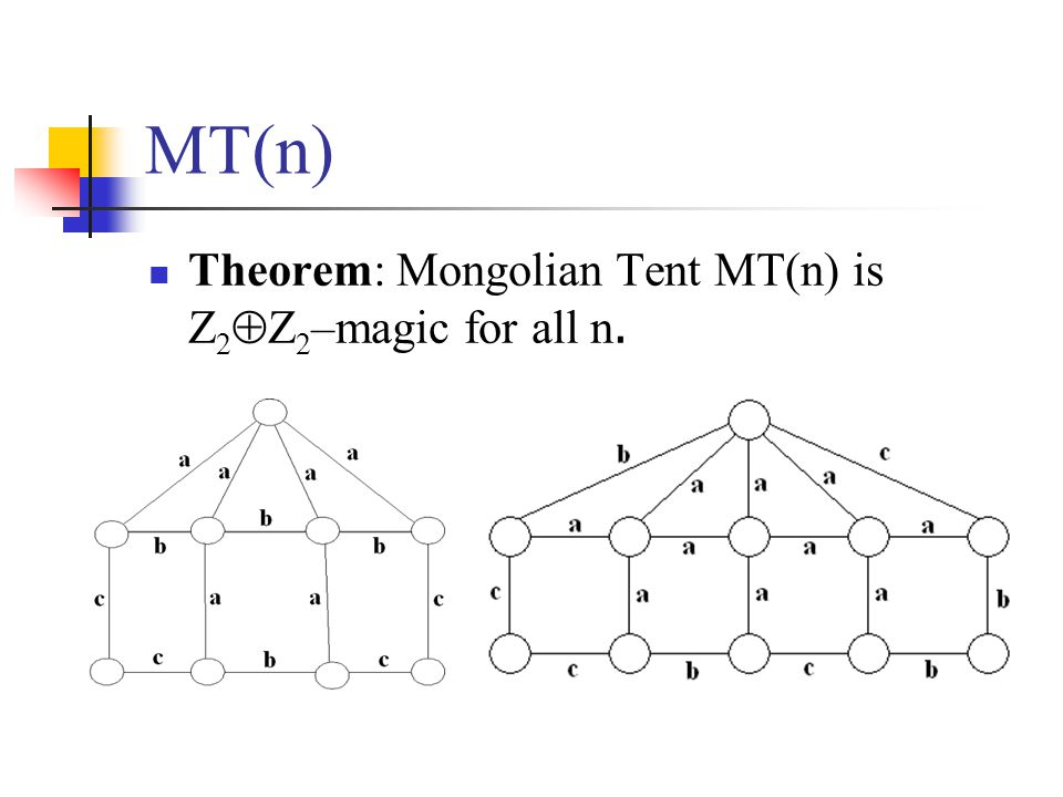 MT(n) Theorem: Mongolian Tent MT(n) is Z 2  Z 2 –magic for all n.