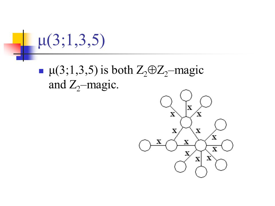 μ(3;1,3,5) μ(3;1,3,5) is both Z 2  Z 2 –magic and Z 2 –magic.