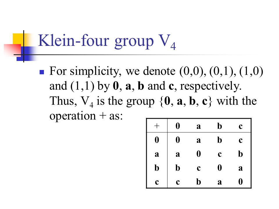 Klein-four group V 4 For simplicity, we denote (0,0), (0,1), (1,0) and (1,1) by 0, a, b and c, respectively.
