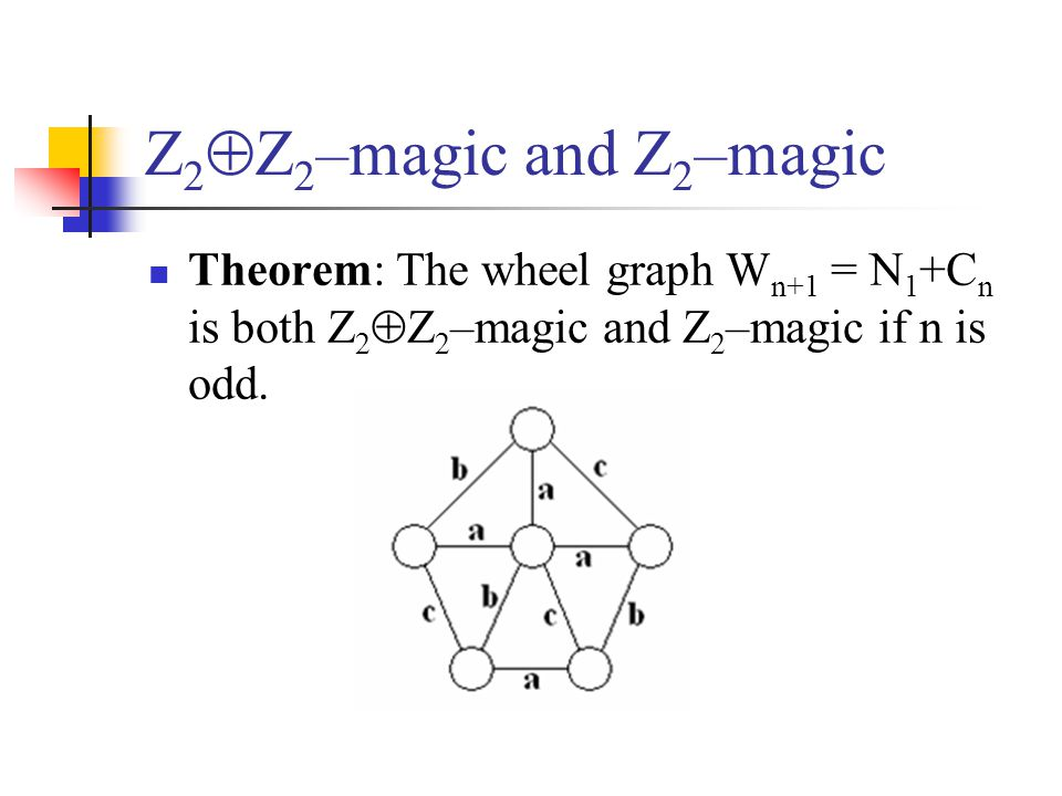 μ(n;a 1,…,a n ), a i are odd Theorem: The graph μ(n;a 1,…,a n ) is Z 2  Z 2 –magic and Z 2 –magic if a i is odd and greater or equal to 1 for all i=1,2,…,n.
