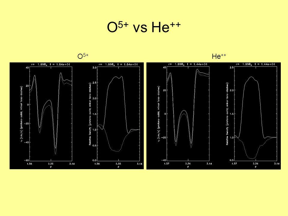 O 5+ vs He ++ O 5+ He ++