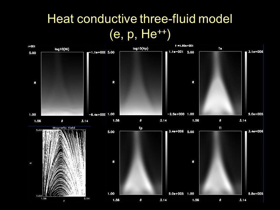 Heat conductive three-fluid model (e, p, He ++ )