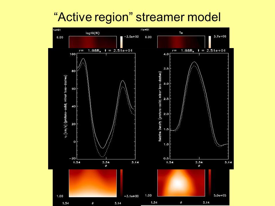 Active region streamer model
