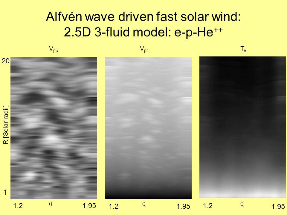 Alfvén wave driven fast solar wind: 2.5D 3-fluid model: e-p-He ++  R [Solar radii] VpVp V pr TeTe 1 20 1.2 1.95 1.2 1.95