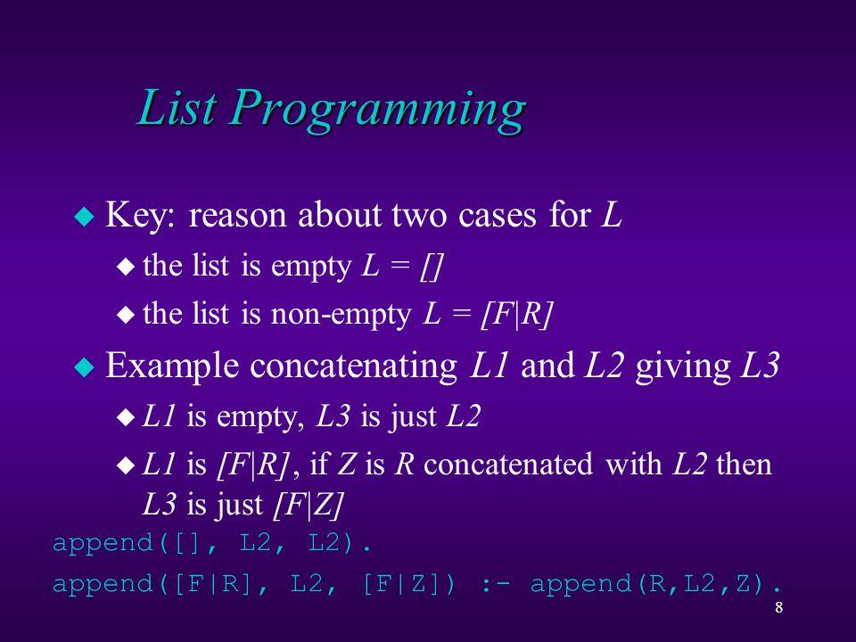 9 Concatenation Examples append([], L2, L2).append([F|R], L2, [F|Z]) :- append(R,L2,Z).