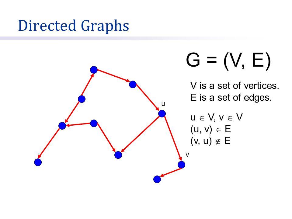 Directed Graphs G = (V, E) u  V, v  V (u, v)  E (v, u)  E V is a set of vertices. E is a set of edges. u v