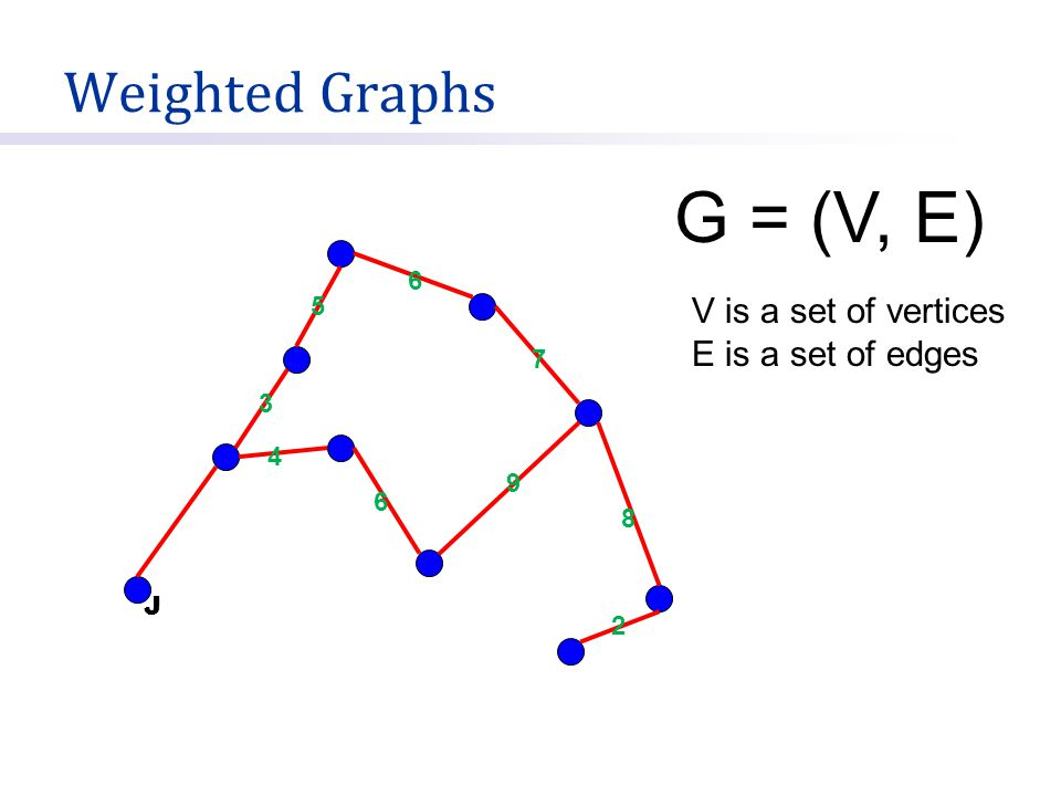 Weighted Graphs J 4 6 3 5 6 9 7 8 2 G = (V, E) V is a set of vertices E is a set of edges