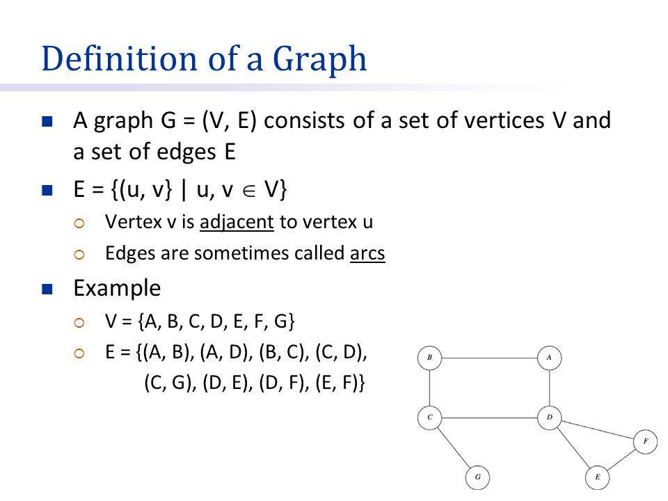 Definition of a Graph A graph G = (V, E) consists of a set of vertices V and a set of edges E E = {(u, v}   u, v  V}  Vertex v is adjacent to vertex