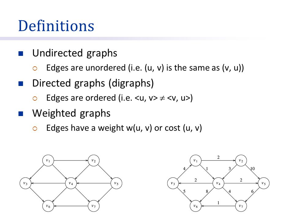 Definitions Undirected graphs  Edges are unordered (i.e. (u, v) is the same as (v, u)) Directed graphs (digraphs)  Edges are ordered (i.e.  ) Weigh