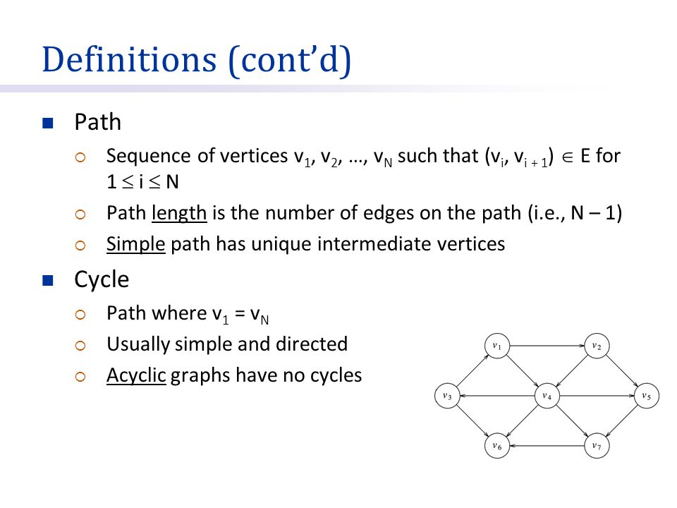 Definitions (cont'd) Path  Sequence of vertices v 1, v 2, …, v N such that (v i, v i + 1 )  E for 1  i  N  Path length is the number of edges on
