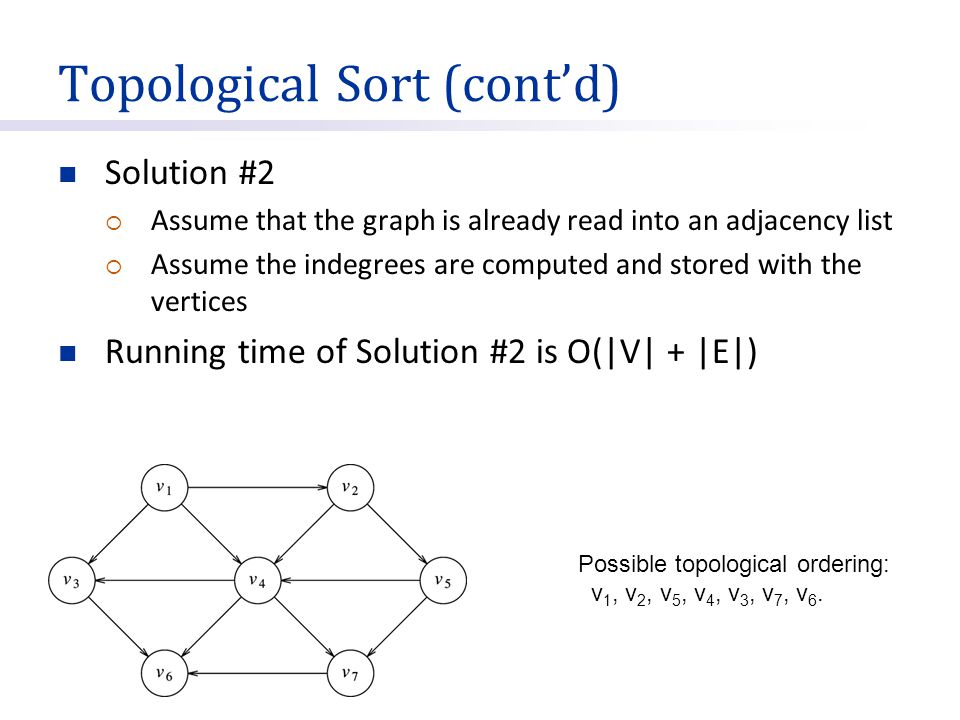 Topological Sort (cont'd) Solution #2  Assume that the graph is already read into an adjacency list  Assume the indegrees are computed and stored wi