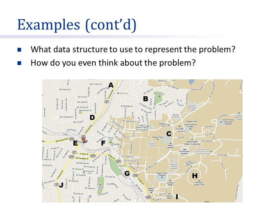 Examples (cont'd) Let us strip away irrelevant details We have a set of vertices {A, B, C, D, E, F, G, H, I, J} A B C D EF G H I J