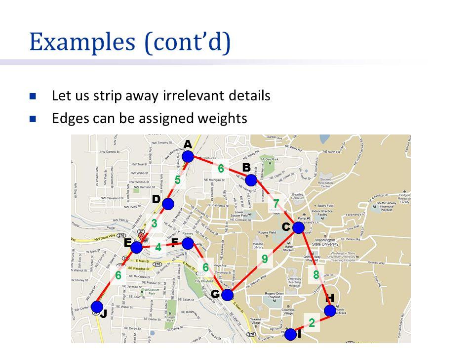 Examples (cont'd) Let us strip away irrelevant details A B C D EF G H I J 4 6 6 3 5 6 9 7 8 2