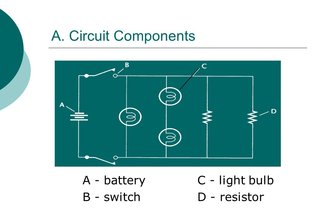 A. Circuit Components A - batteryC - light bulb B - switchD - resistor