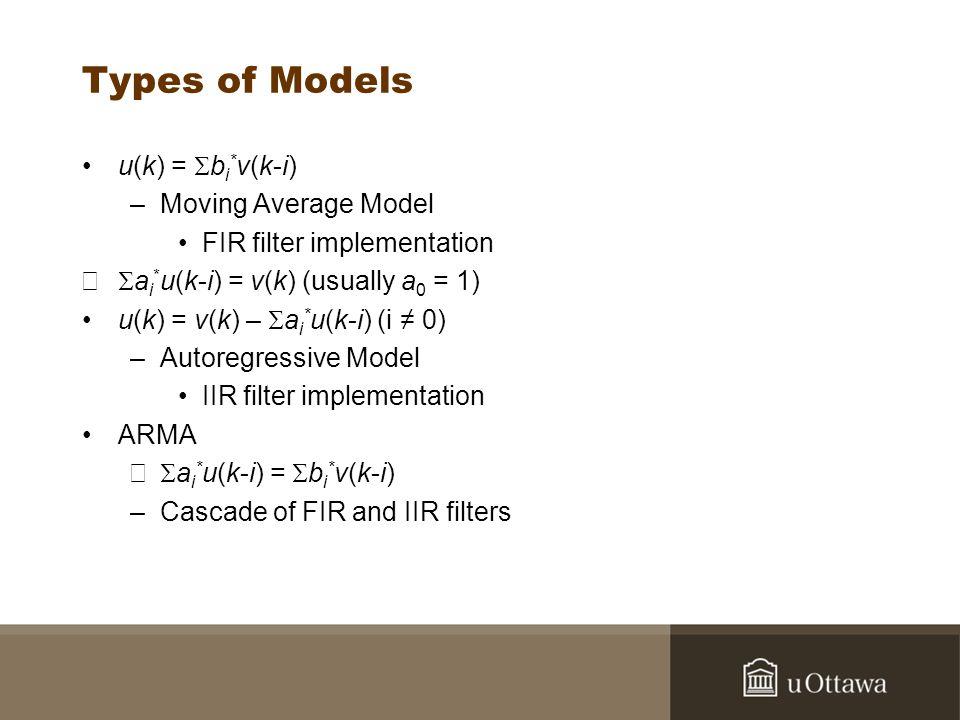 Autoregressive Models The time series u(k), u(k-1), …, u(k-M) represents the realization of an autoregressive model of order M if it satisfies the difference equation –u(k) + a 1 * u(k-1)+…+a M * u(k-M) = v(k).