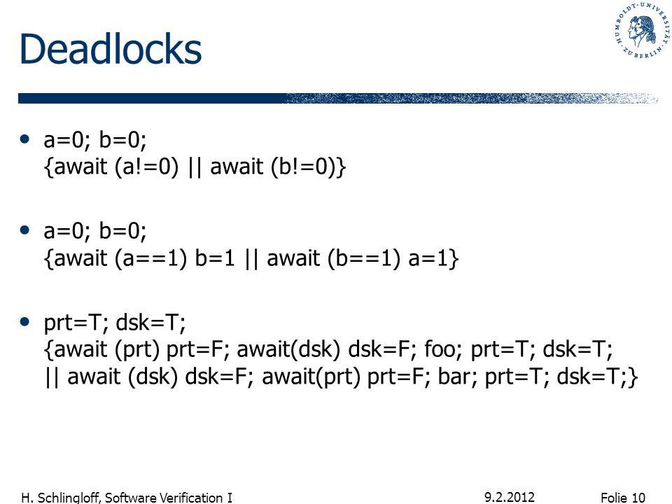 Folie 10 H. Schlingloff, Software Verification I Deadlocks a=0; b=0; {await (a!=0) || await (b!=0)} a=0; b=0; {await (a==1) b=1 || await (b==1) a=1} p