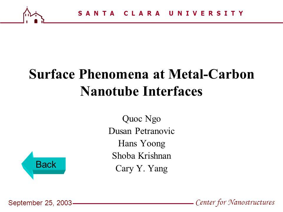 S A N T A C L A R A U N I V E R S I T Y Center for Nanostructures September 25, 2003 Surface Phenomena at Metal-Carbon Nanotube Interfaces Quoc Ngo Dusan Petranovic Hans Yoong Shoba Krishnan Cary Y.