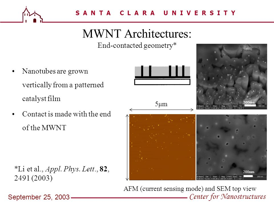 S A N T A C L A R A U N I V E R S I T Y Center for Nanostructures September 25, 2003 MWNT Architectures: End-contacted geometry* Nanotubes are grown v
