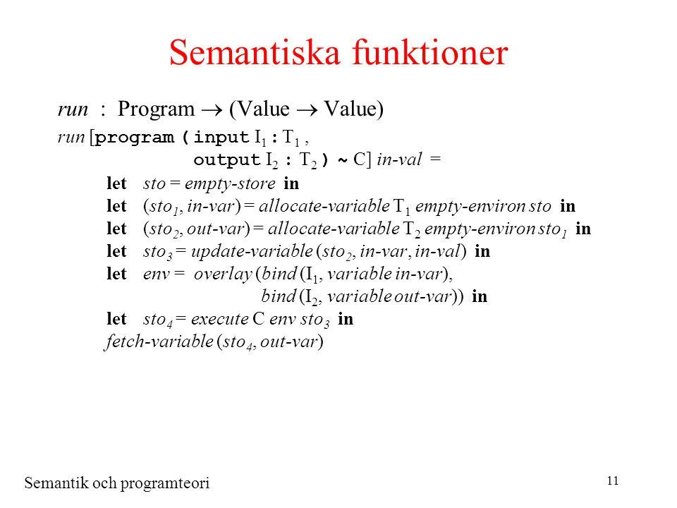 Semantik och programteori 11 Semantiska funktioner run : Program  (Value  Value) run [ program (input I 1 : T 1, output I 2 : T 2 ) ~ C] in-val = letsto = empty-store in let(sto 1, in-var) = allocate-variable T 1 empty-environ sto in let(sto 2, out-var) = allocate-variable T 2 empty-environ sto 1 in letsto 3 = update-variable (sto 2, in-var, in-val) in letenv = overlay (bind (I 1, variable in-var), bind (I 2, variable out-var)) in letsto 4 = execute C env sto 3 in fetch-variable (sto 4, out-var)