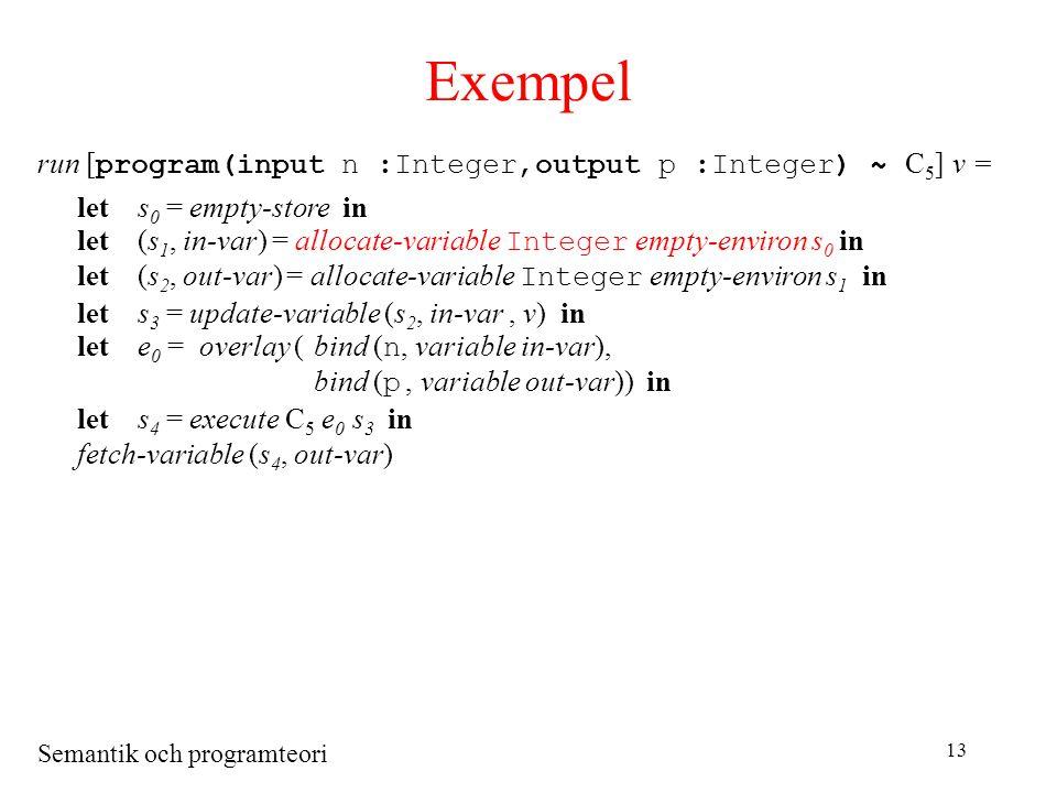 Semantik och programteori 13 Exempel run [ program(input n :Integer,output p :Integer) ~ C 5 ] v = lets 0 = empty-store in let(s 1, in-var) = allocate-variable Integer empty-environ s 0 in let(s 2, out-var) = allocate-variable Integer empty-environ s 1 in lets 3 = update-variable (s 2, in-var, v) in lete 0 = overlay (bind ( n, variable in-var), bind ( p, variable out-var)) in lets 4 = execute C 5 e 0 s 3 in fetch-variable (s 4, out-var)