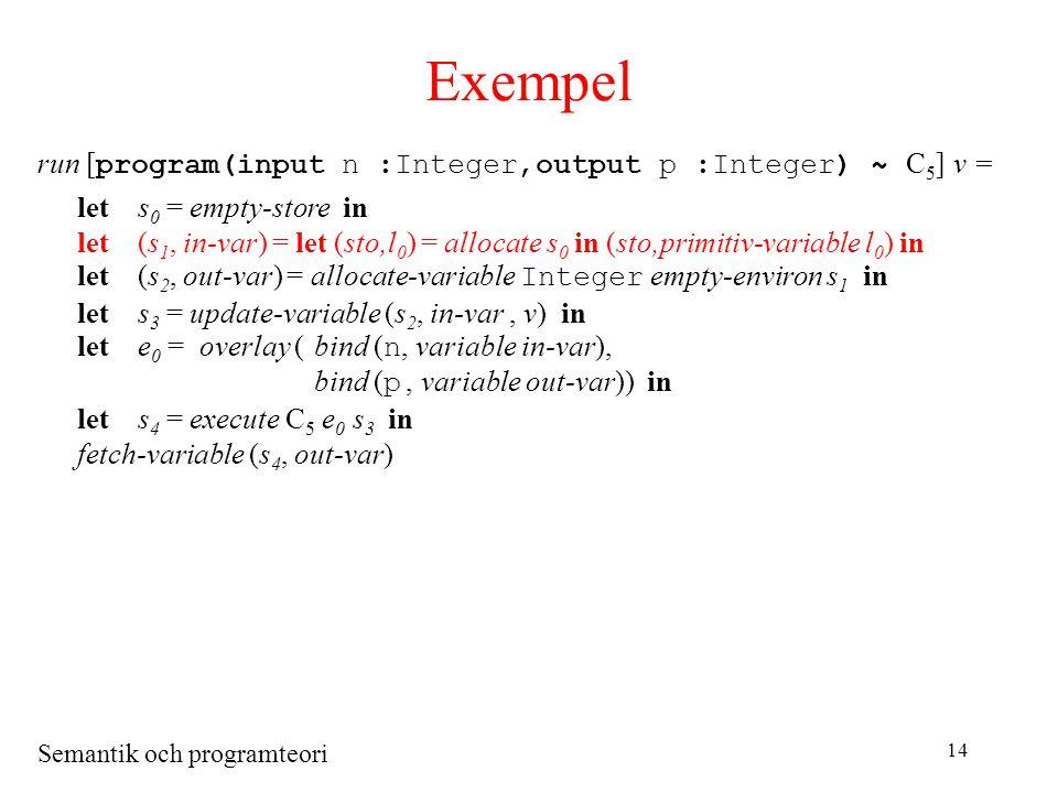 Semantik och programteori 14 Exempel run [ program(input n :Integer,output p :Integer) ~ C 5 ] v = lets 0 = empty-store in let(s 1, in-var) = let (sto,l 0 ) = allocate s 0 in (sto,primitiv-variable l 0 ) in let(s 2, out-var) = allocate-variable Integer empty-environ s 1 in lets 3 = update-variable (s 2, in-var, v) in lete 0 = overlay (bind ( n, variable in-var), bind ( p, variable out-var)) in lets 4 = execute C 5 e 0 s 3 in fetch-variable (s 4, out-var)