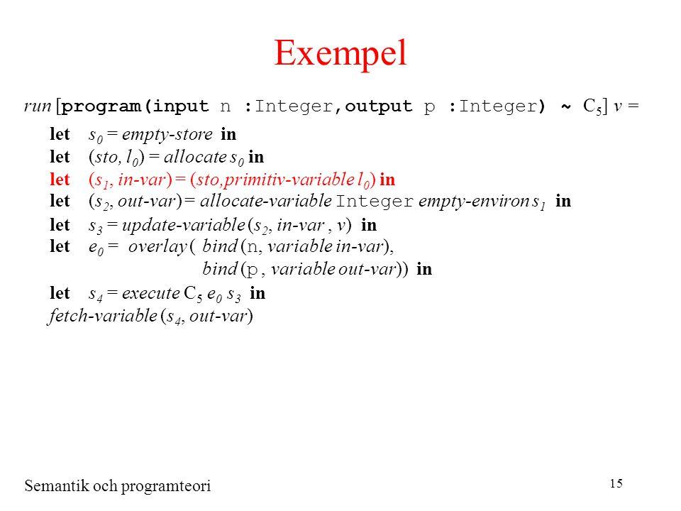 Semantik och programteori 15 Exempel run [ program(input n :Integer,output p :Integer) ~ C 5 ] v = lets 0 = empty-store in let(sto, l 0 ) = allocate s 0 in let(s 1, in-var) = (sto,primitiv-variable l 0 ) in let(s 2, out-var) = allocate-variable Integer empty-environ s 1 in lets 3 = update-variable (s 2, in-var, v) in lete 0 = overlay (bind ( n, variable in-var), bind ( p, variable out-var)) in lets 4 = execute C 5 e 0 s 3 in fetch-variable (s 4, out-var)