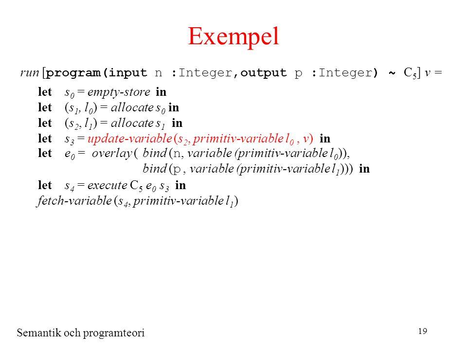 Semantik och programteori 19 Exempel run [ program(input n :Integer,output p :Integer) ~ C 5 ] v = lets 0 = empty-store in let(s 1, l 0 ) = allocate s 0 in let(s 2, l 1 ) = allocate s 1 in lets 3 = update-variable (s 2, primitiv-variable l 0, v) in lete 0 = overlay (bind ( n, variable (primitiv-variable l 0 )), bind ( p, variable (primitiv-variable l 1 ))) in lets 4 = execute C 5 e 0 s 3 in fetch-variable (s 4, primitiv-variable l 1 )