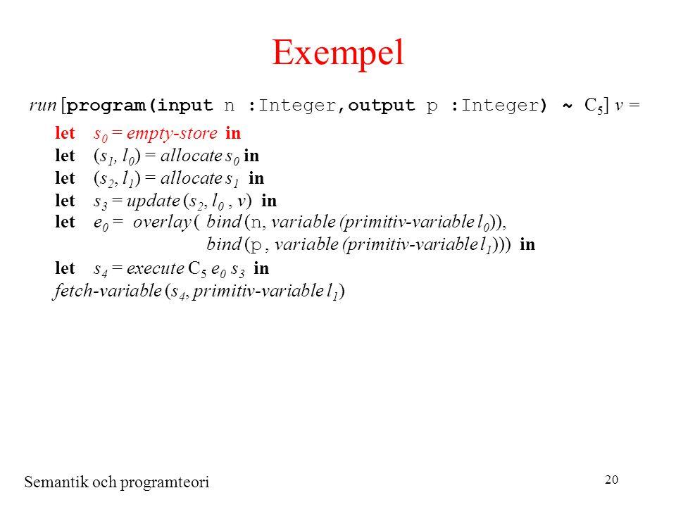 Semantik och programteori 20 Exempel run [ program(input n :Integer,output p :Integer) ~ C 5 ] v = lets 0 = empty-store in let(s 1, l 0 ) = allocate s 0 in let(s 2, l 1 ) = allocate s 1 in lets 3 = update (s 2, l 0, v) in lete 0 = overlay (bind ( n, variable (primitiv-variable l 0 )), bind ( p, variable (primitiv-variable l 1 ))) in lets 4 = execute C 5 e 0 s 3 in fetch-variable (s 4, primitiv-variable l 1 )