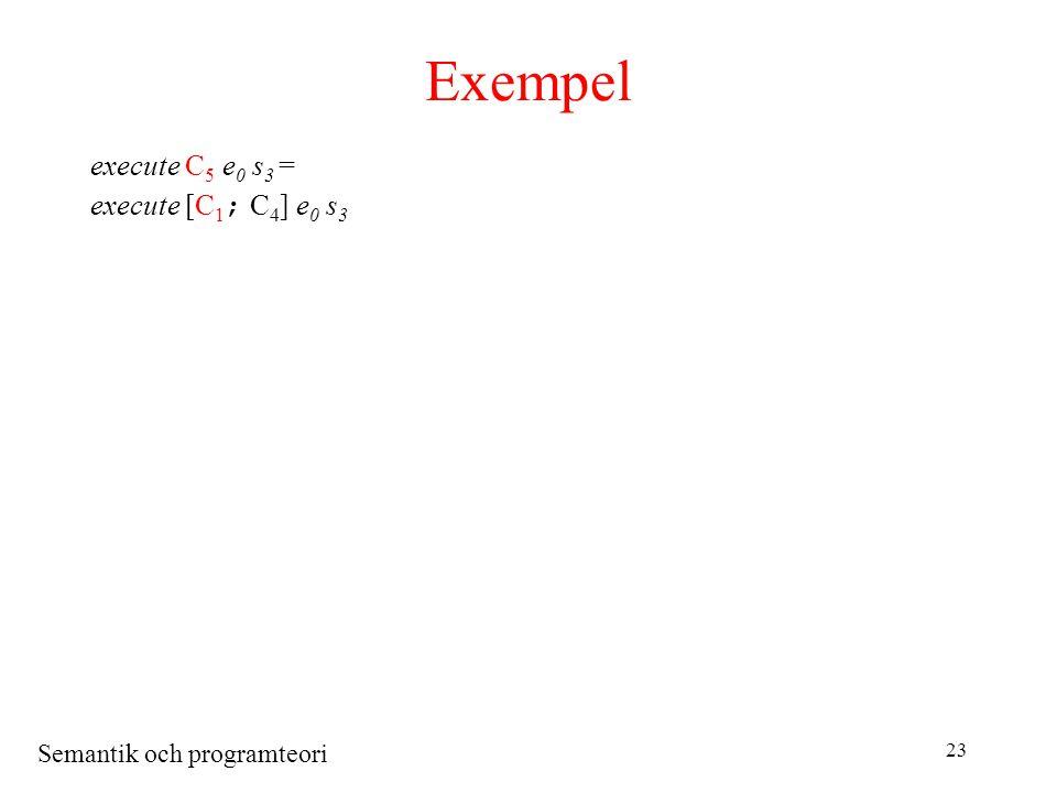 Semantik och programteori 23 Exempel execute C 5 e 0 s 3 = execute [C 1 ; C 4 ] e 0 s 3