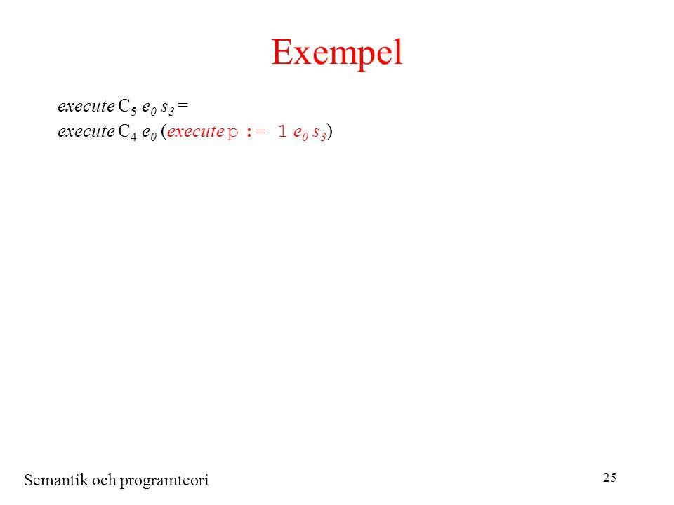 Semantik och programteori 25 Exempel execute C 5 e 0 s 3 = execute C 4 e 0 (execute p := 1 e 0 s 3 )
