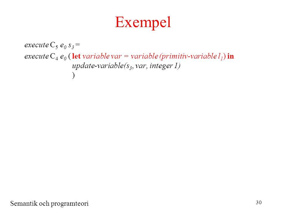 Semantik och programteori 30 Exempel execute C 5 e 0 s 3 = execute C 4 e 0 (let variable var = variable (primitiv-variable l 1 ) in update-variable(s 3, var, integer 1) )