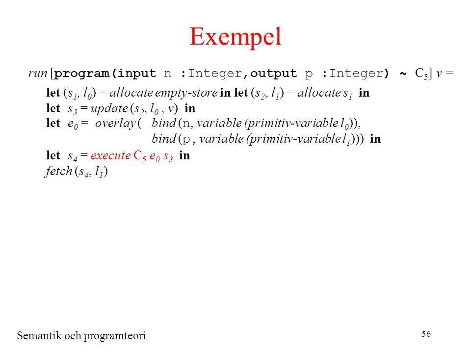 Semantik och programteori 56 Exempel run [ program(input n :Integer,output p :Integer) ~ C 5 ] v = let (s 1, l 0 ) = allocate empty-store in let (s 2, l 1 ) = allocate s 1 in lets 3 = update (s 2, l 0, v) in lete 0 = overlay (bind ( n, variable (primitiv-variable l 0 )), bind ( p, variable (primitiv-variable l 1 ))) in lets 4 = execute C 5 e 0 s 3 in fetch (s 4, l 1 )