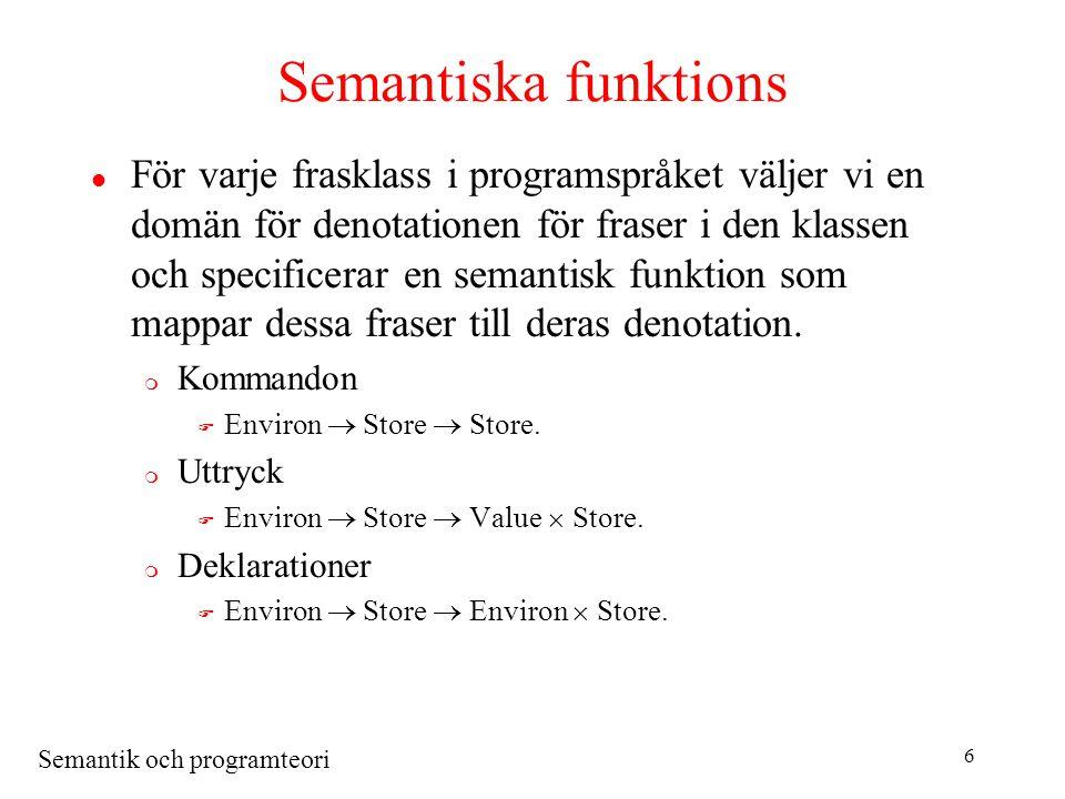Semantik och programteori 6 Semantiska funktions l För varje frasklass i programspråket väljer vi en domän för denotationen för fraser i den klassen och specificerar en semantisk funktion som mappar dessa fraser till deras denotation.