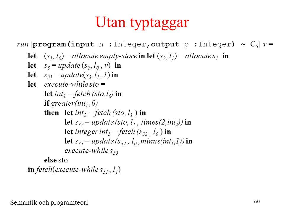 Semantik och programteori 60 Utan typtaggar run [ program(input n :Integer,output p :Integer) ~ C 5 ] v = let(s 1, l 0 ) = allocate empty-store in let (s 2, l 1 ) = allocate s 1 in lets 3 = update (s 2, l 0, v) in lets 31 = update(s 3, l 1,1) in letexecute-while sto = let int 1 = fetch (sto,l 0 ) in if greater(int 1,0) thenlet int 2 = fetch (sto, l 1 ) in let s 32 = update (sto, l 1, times(2,int 2 )) in let integer int 3 = fetch (s 32, l 0 ) in let s 33 = update (s 32, l 0,minus(int 1,1)) in execute-while s 33 else sto in fetch(execute-while s 31, l 1 )