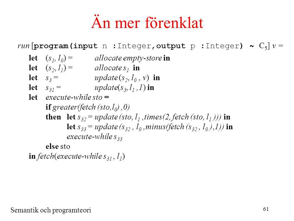 Semantik och programteori 61 Än mer förenklat run [ program(input n :Integer,output p :Integer) ~ C 5 ] v = let(s 1, l 0 ) =allocate empty-store in let(s 2, l 1 ) =allocate s 1 in lets 3 =update (s 2, l 0, v) in lets 31 =update(s 3, l 1,1) in letexecute-while sto = if greater(fetch (sto,l 0 ),0) thenlet s 32 =update (sto, l 1,times(2, fetch (sto, l 1 ))) in let s 33 =update (s 32, l 0,minus(fetch (s 32, l 0 ),1)) in execute-while s 33 else sto in fetch(execute-while s 31, l 1 )