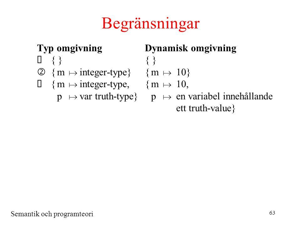 Semantik och programteori 63 Begränsningar Typ omgivningDynamisk omgivning  { }{ } ' {m  integer-type}{m   10}  {m  integer-type,{m   10, p  var truth-type}p   en variabel innehållande ett truth-value}
