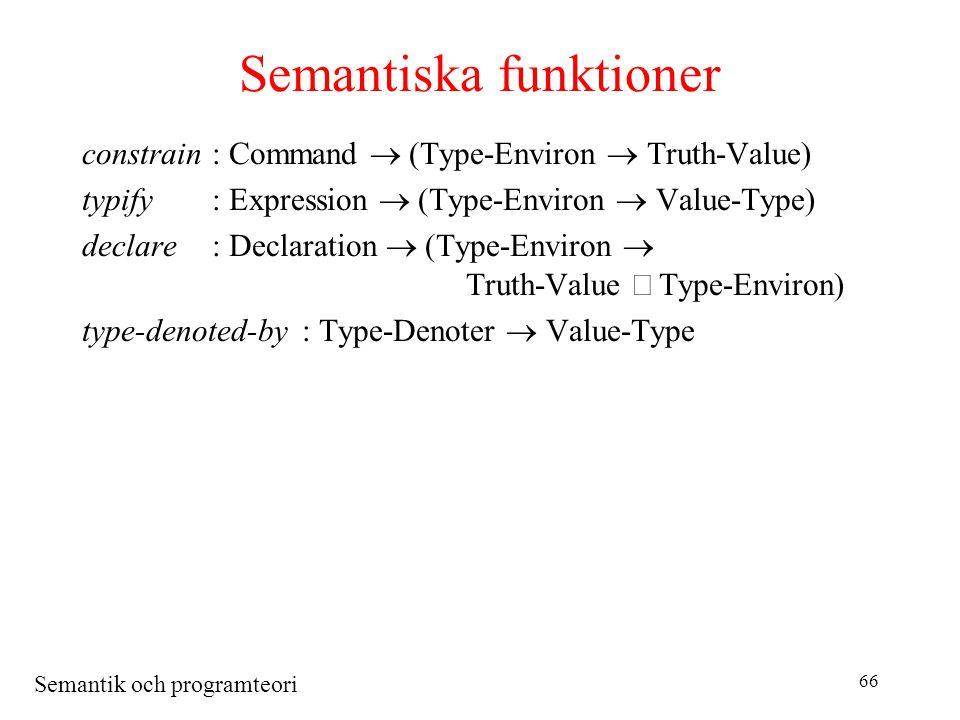 Semantik och programteori 66 Semantiska funktioner constrain: Command  (Type-Environ  Truth-Value) typify: Expression  (Type-Environ  Value-Type) declare: Declaration  (Type-Environ  Truth-Value  Type-Environ) type-denoted-by: Type-Denoter  Value-Type