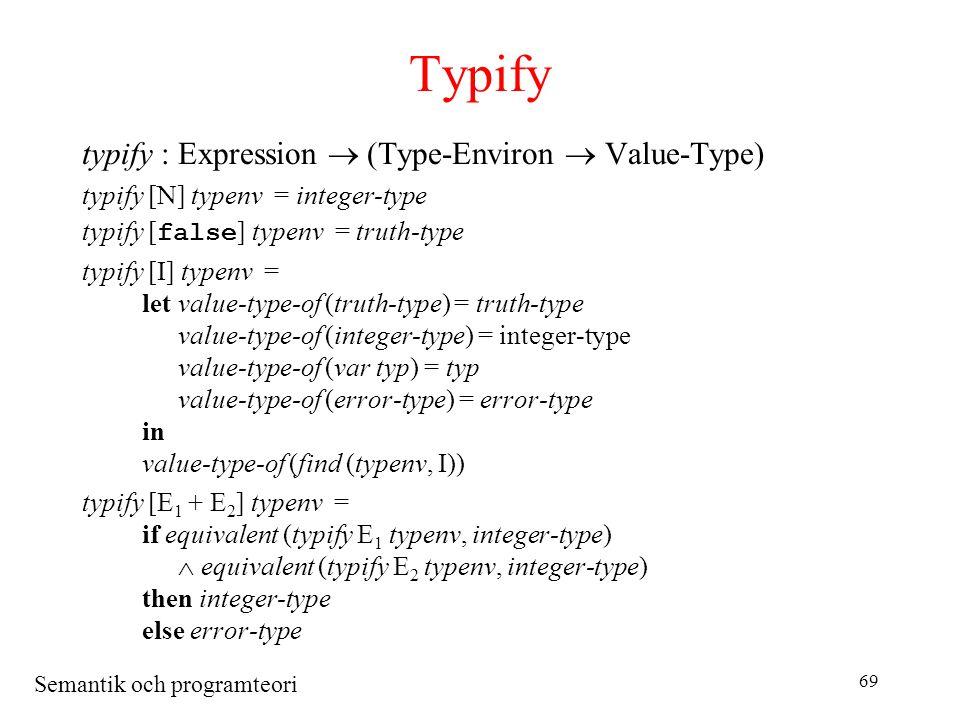 Semantik och programteori 69 Typify typify : Expression  (Type-Environ  Value-Type) typify [N] typenv = integer-type typify [ false ] typenv = truth-type typify [I] typenv = letvalue-type-of (truth-type) = truth-type value-type-of (integer-type) = integer-type value-type-of (var typ) = typ value-type-of (error-type) = error-type in value-type-of (find (typenv, I)) typify [E 1 + E 2 ] typenv = if equivalent (typify E 1 typenv, integer-type)  equivalent (typify E 2 typenv, integer-type) then integer-type else error-type