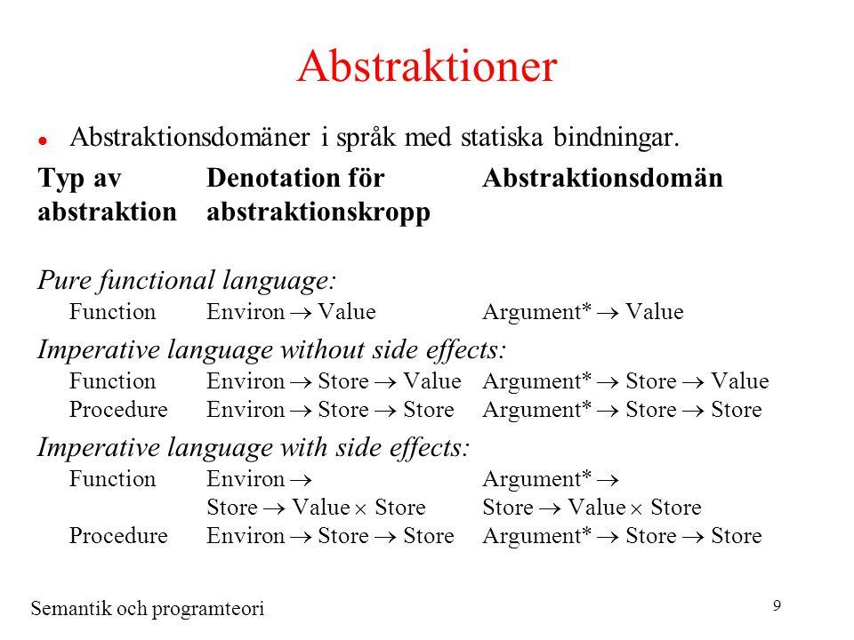 Semantik och programteori 9 Abstraktioner l Abstraktionsdomäner i språk med statiska bindningar.