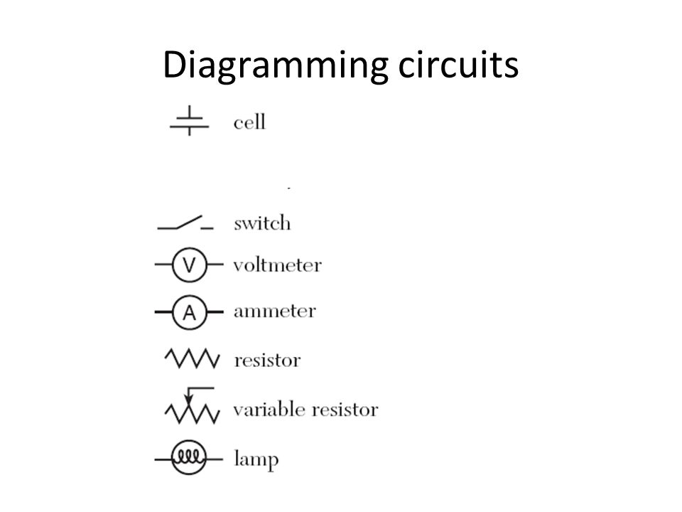 Diagramming circuits